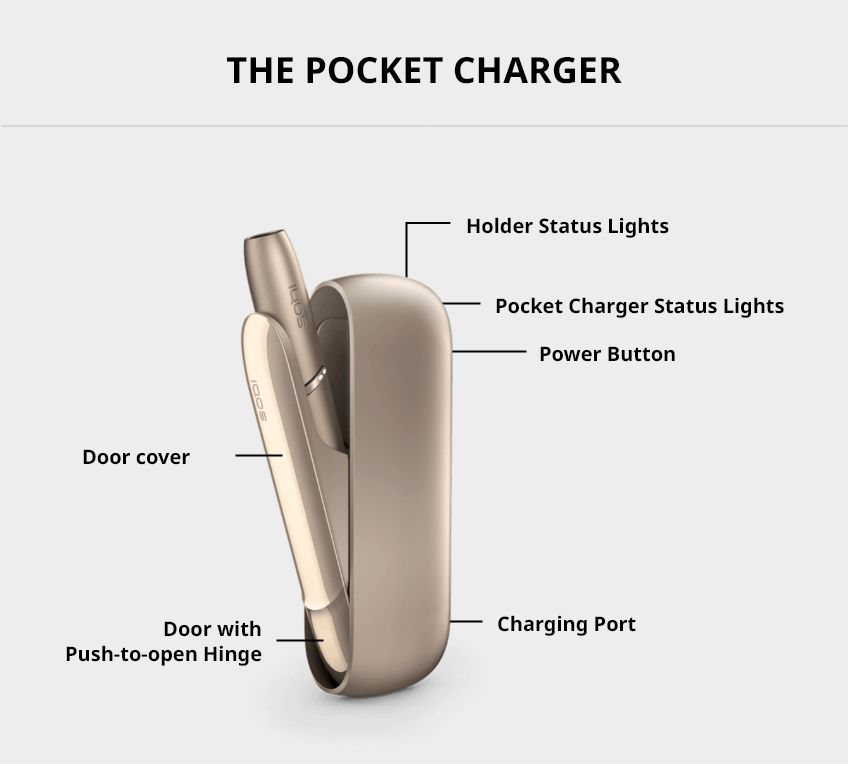 iqos 3 duo guide pocket charger